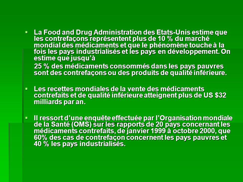 La Food and Drug Administration des Etats-Unis estime que les contrefaçons représentent plus de 10 % du marché mondial des médicaments et que le phénomène touche à la fois les pays industrialisés et les pays en développement. On estime que jusqu'à