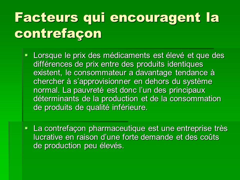 Facteurs qui encouragent la contrefaçon