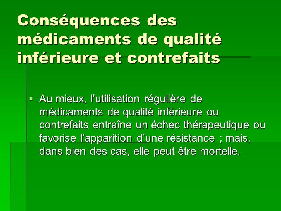 Conséquences des médicaments de qualité inférieure et contrefaits