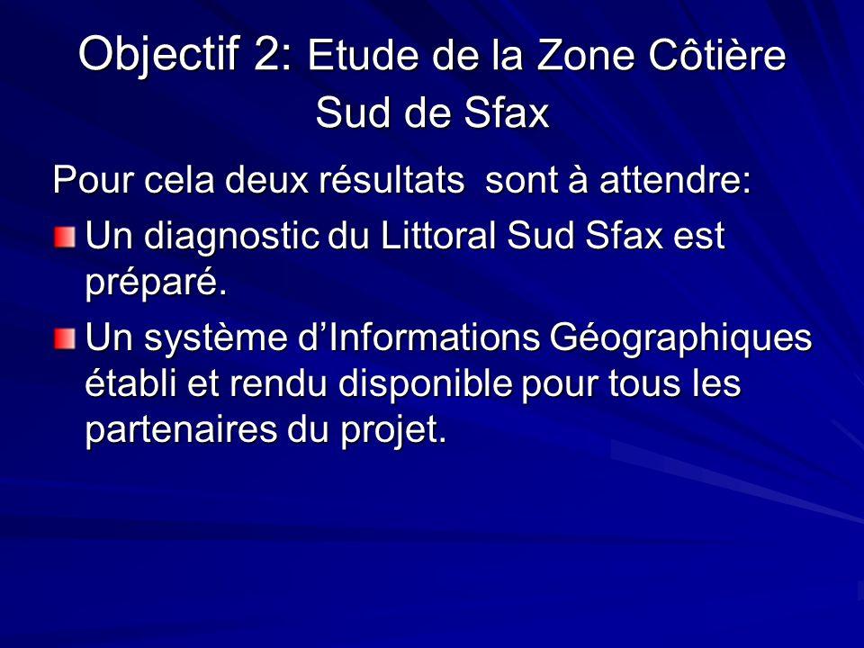 Objectif 2: Etude de la Zone Côtière Sud de Sfax