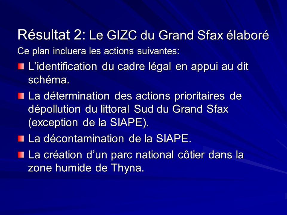 Résultat 2: Le GIZC du Grand Sfax élaboré