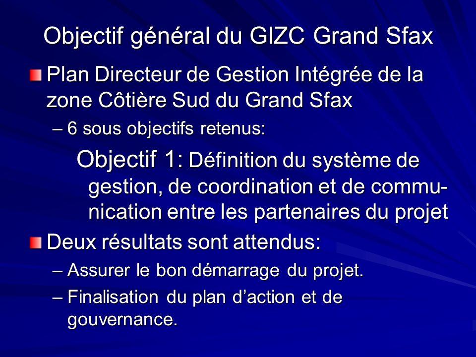 Objectif général du GIZC Grand Sfax