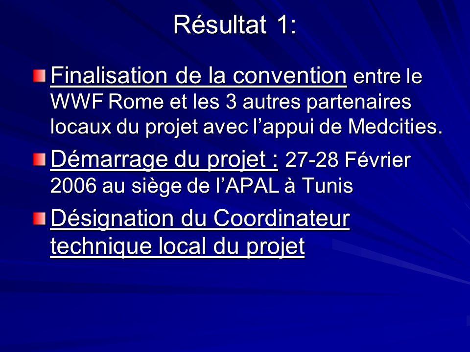 Résultat 1: Finalisation de la convention entre le WWF Rome et les 3 autres partenaires locaux du projet avec l'appui de Medcities.