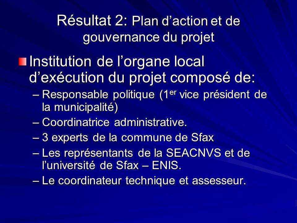 Résultat 2: Plan d'action et de gouvernance du projet