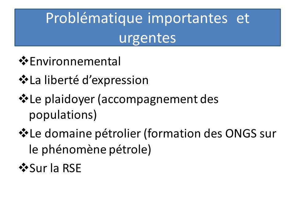 Problématique importantes et urgentes