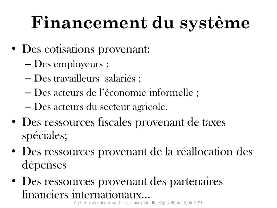 Financement du système