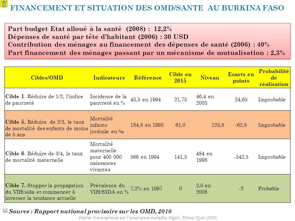 FINANCEMENT ET SITUATION DES OMD/SANTE AU BURKINA FASO