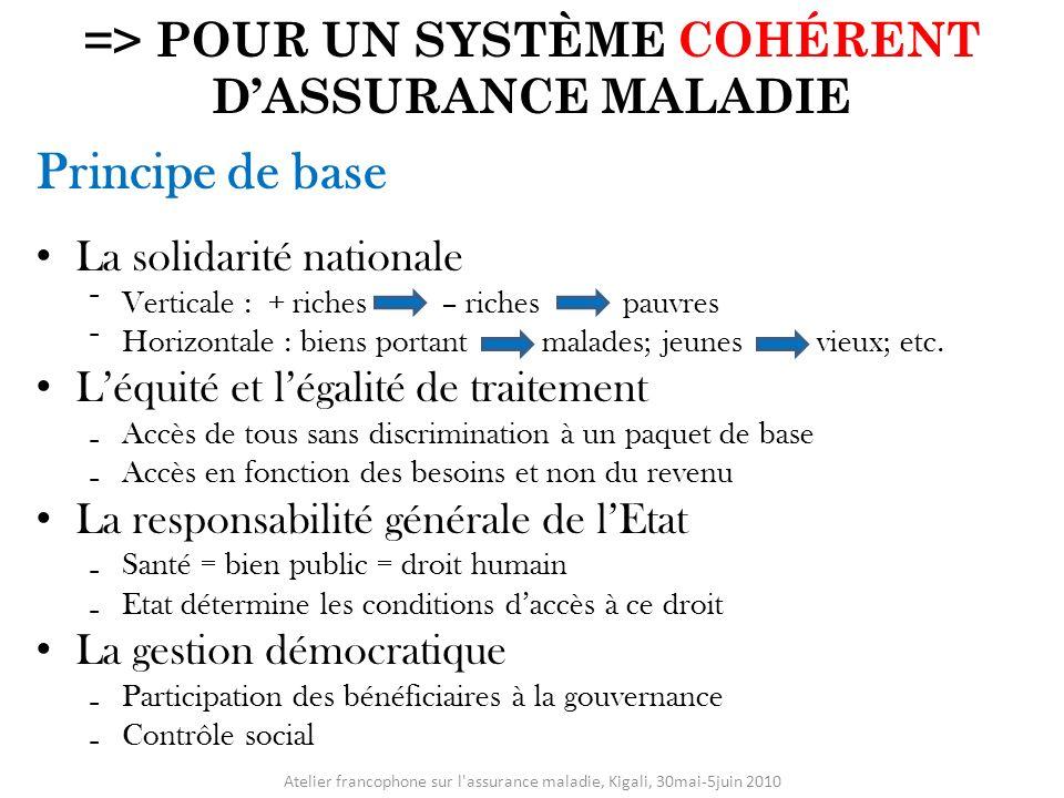 => POUR UN SYSTÈME COHÉRENT D'ASSURANCE MALADIE