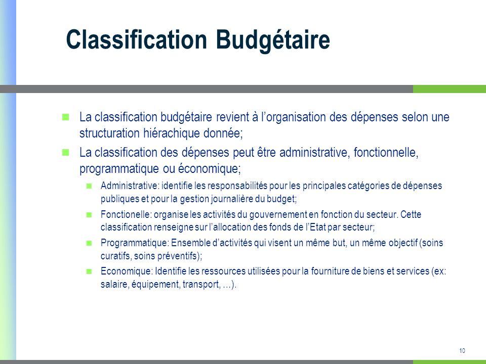 Classification Budgétaire