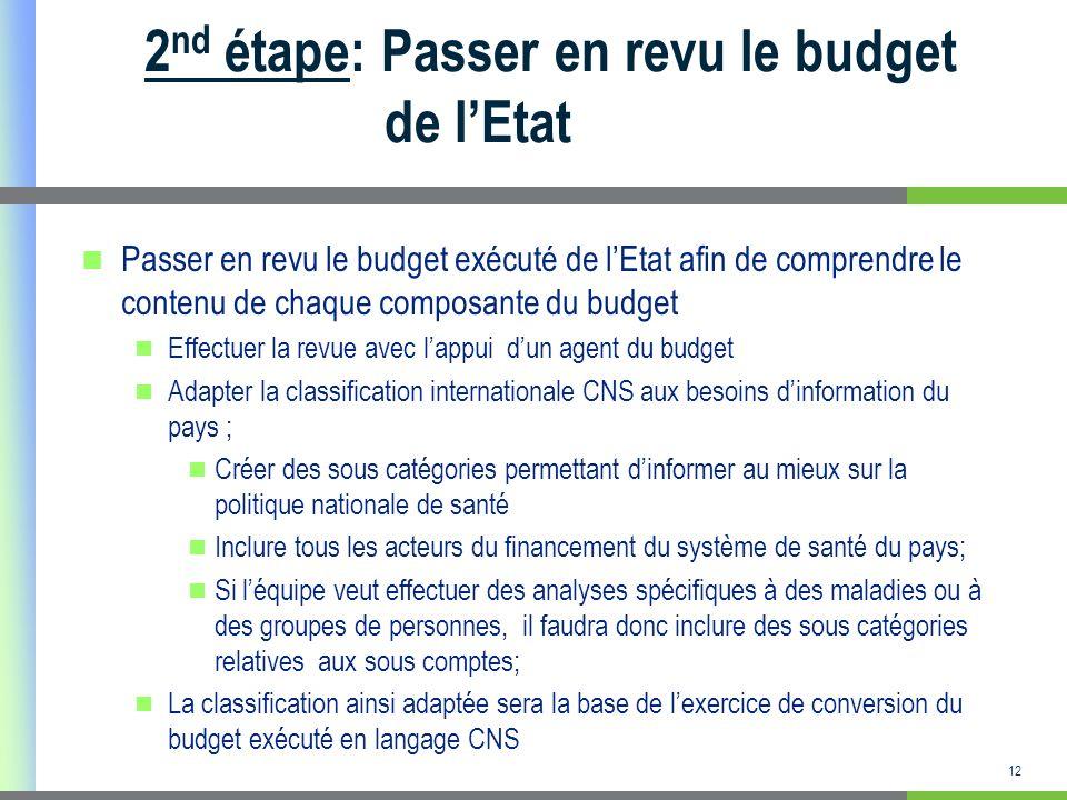 2nd étape: Passer en revu le budget de l'Etat