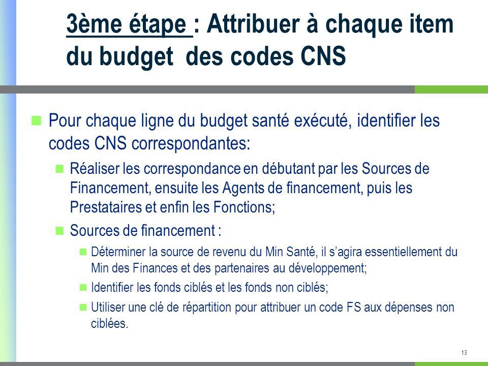 3ème étape : Attribuer à chaque item du budget des codes CNS