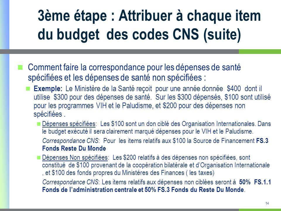 3ème étape : Attribuer à chaque item du budget des codes CNS (suite)