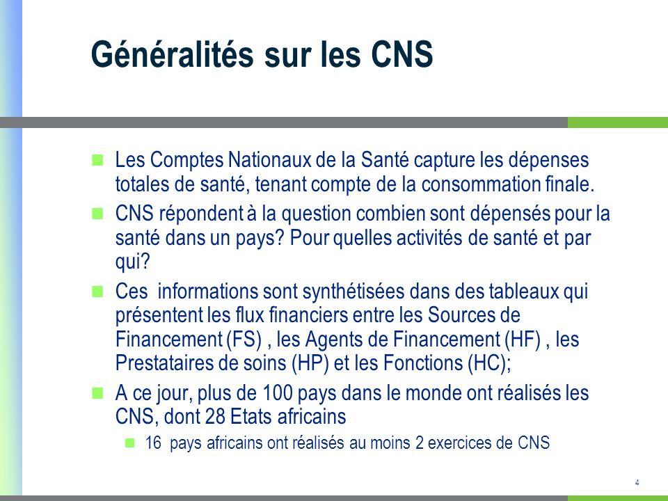 Généralités sur les CNS