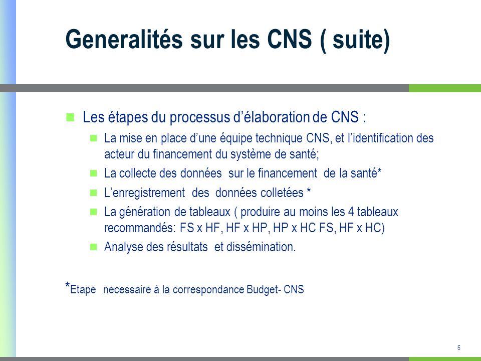 Generalités sur les CNS ( suite)