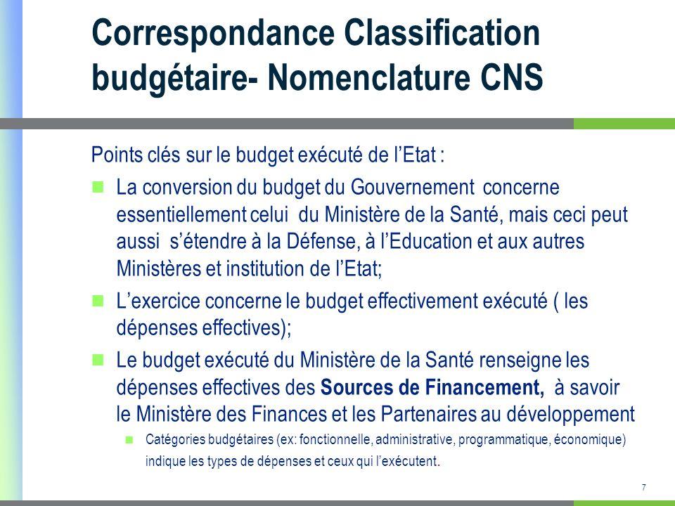 Correspondance Classification budgétaire- Nomenclature CNS