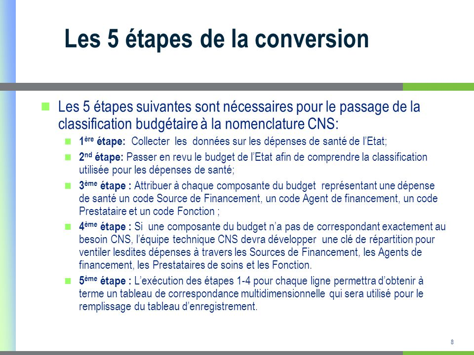 Les 5 étapes de la conversion