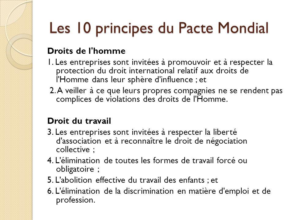 Les 10 principes du Pacte Mondial