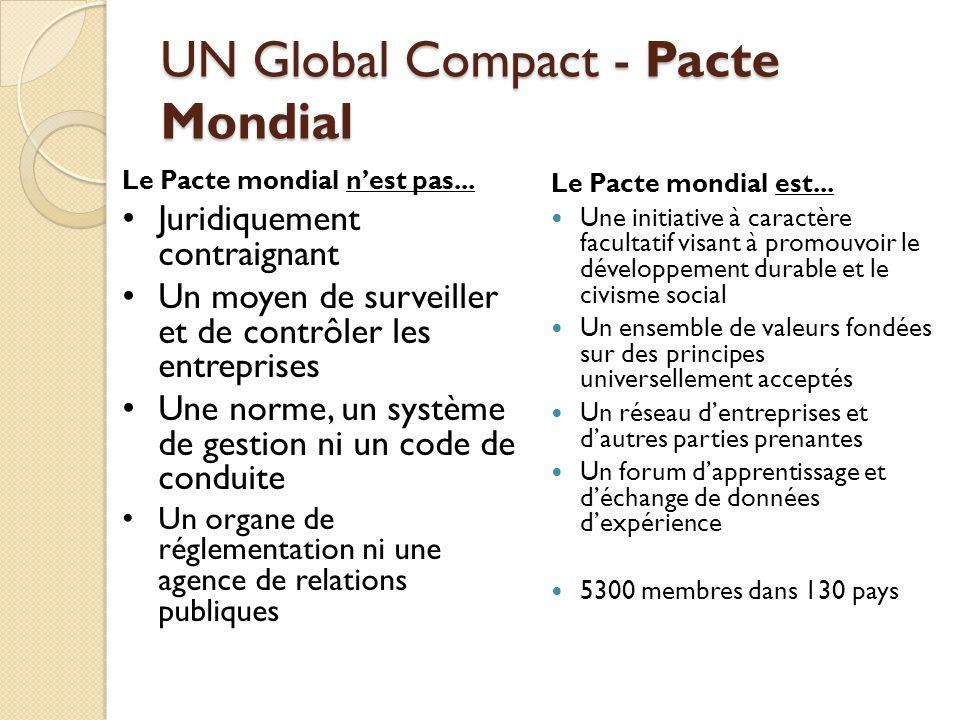 UN Global Compact - Pacte Mondial