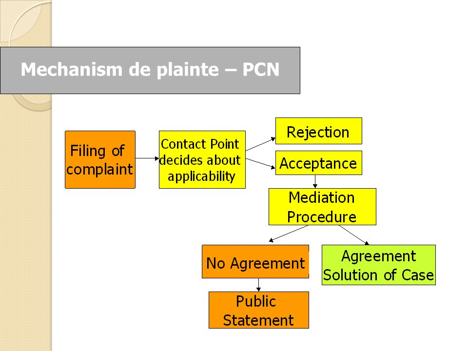 Mechanism de plainte – PCN