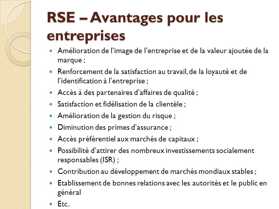 RSE – Avantages pour les entreprises