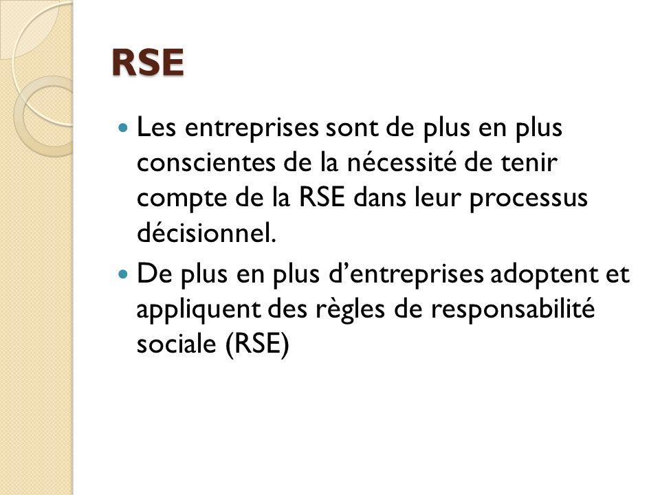 RSE Les entreprises sont de plus en plus conscientes de la nécessité de tenir compte de la RSE dans leur processus décisionnel.