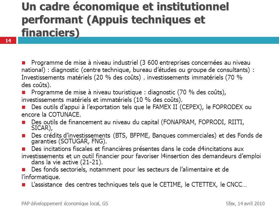 Un cadre économique et institutionnel performant (Appuis techniques et financiers)
