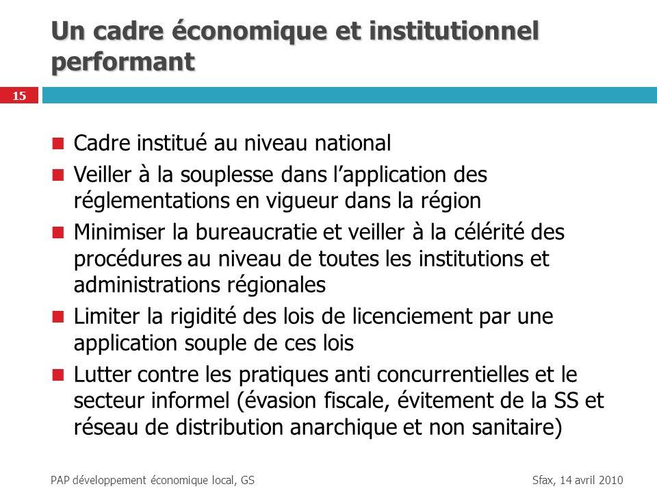 Un cadre économique et institutionnel performant