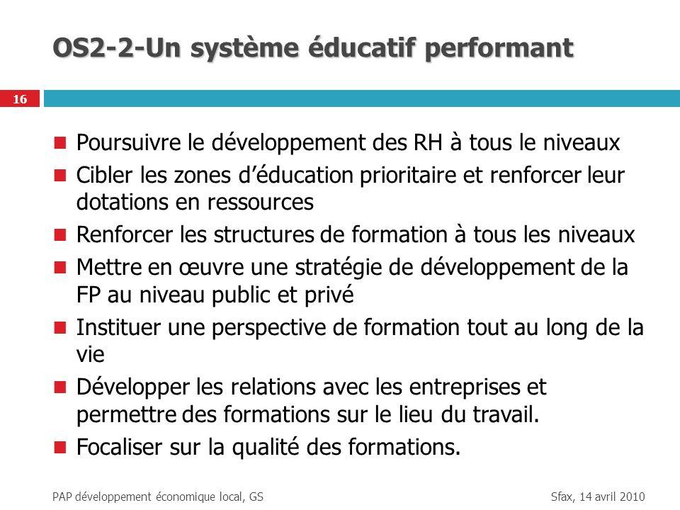 OS2-2-Un système éducatif performant