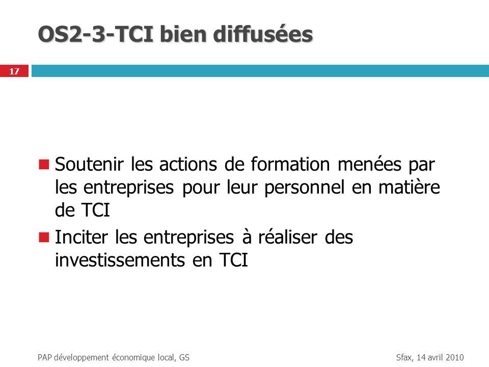 OS2-3-TCI bien diffusées