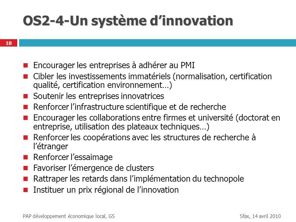 OS2-4-Un système d'innovation