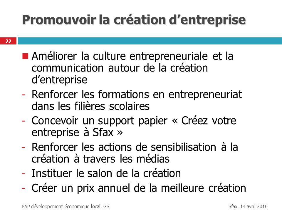 Promouvoir la création d'entreprise