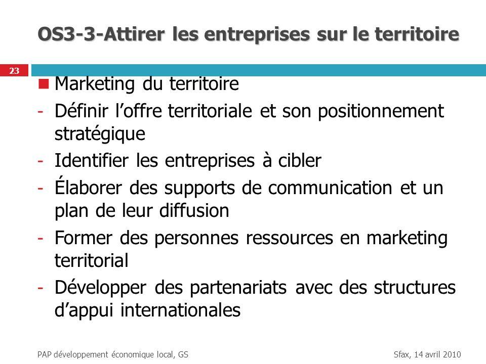 OS3-3-Attirer les entreprises sur le territoire