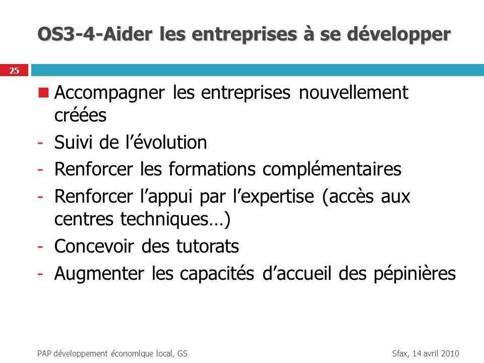 OS3-4-Aider les entreprises à se développer