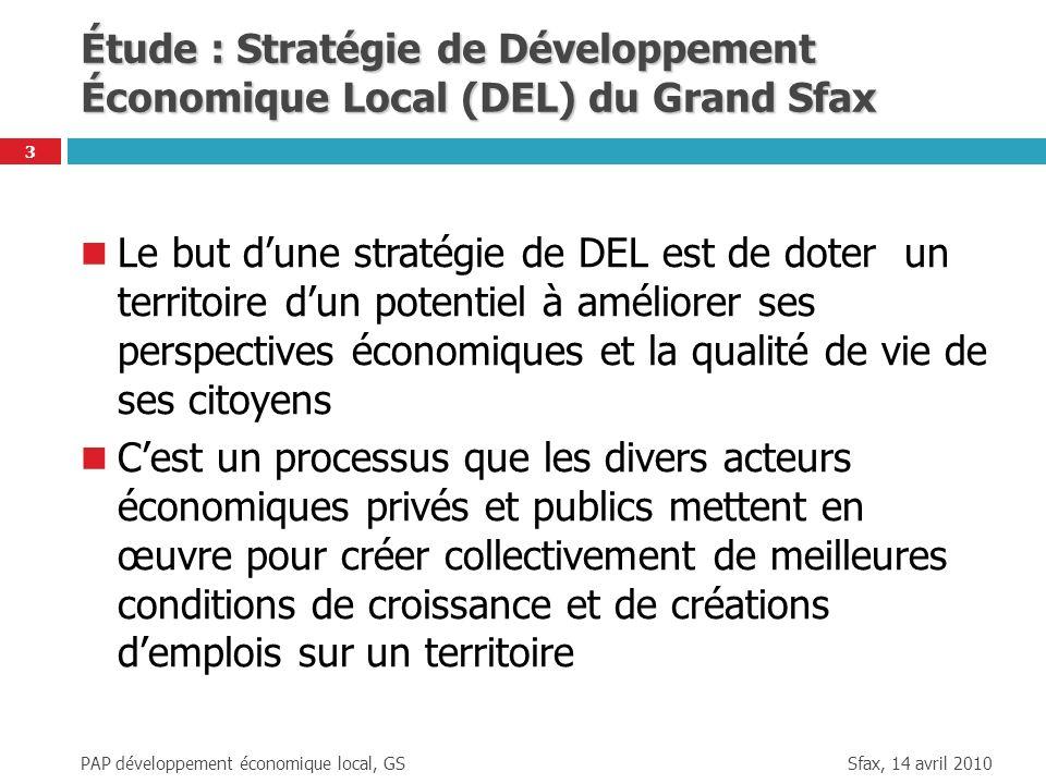 Étude : Stratégie de Développement Économique Local (DEL) du Grand Sfax