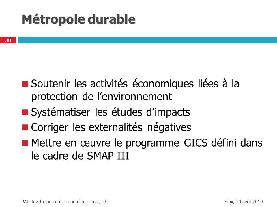 Métropole durable Soutenir les activités économiques liées à la protection de l'environnement. Systématiser les études d'impacts.
