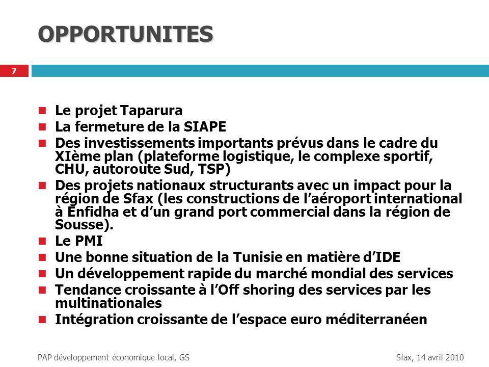 OPPORTUNITES Le projet Taparura La fermeture de la SIAPE
