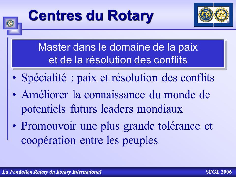 Master dans le domaine de la paix et de la résolution des conflits