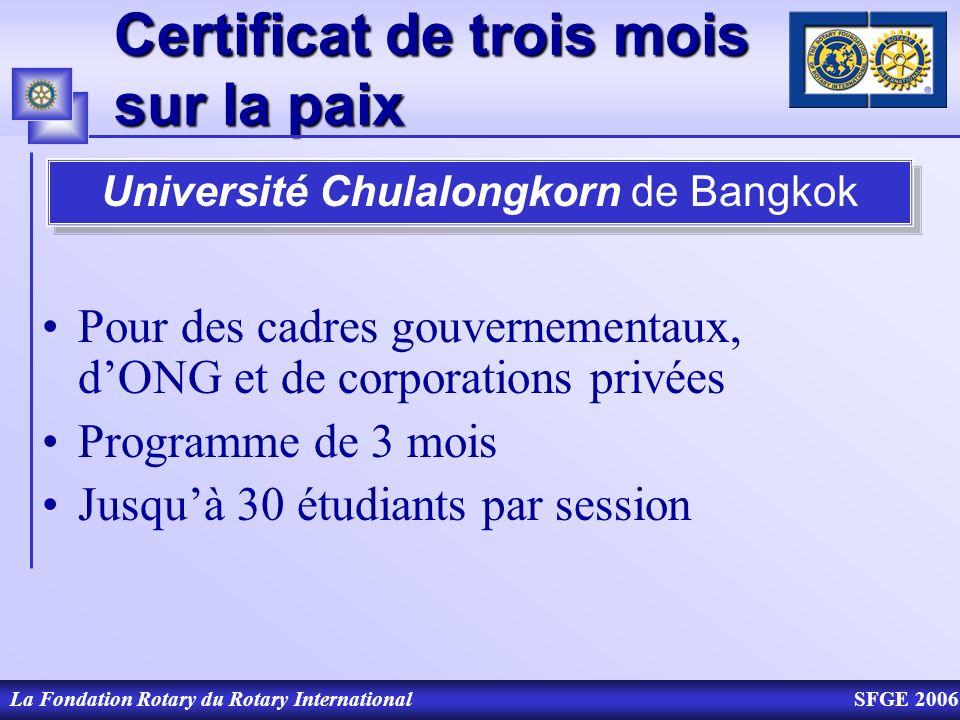Certificat de trois mois sur la paix