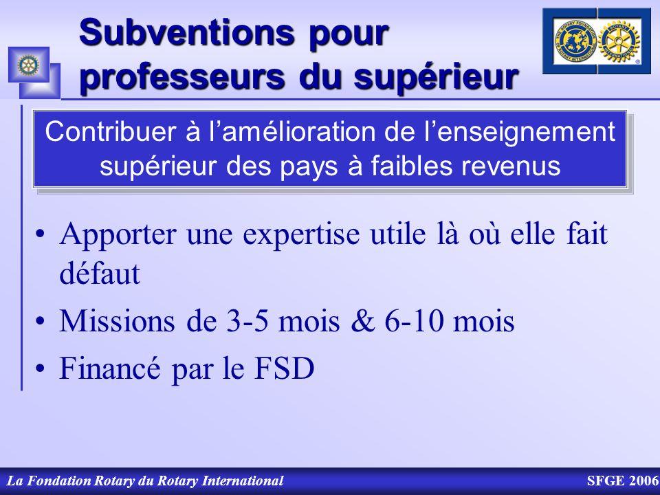 Subventions pour professeurs du supérieur