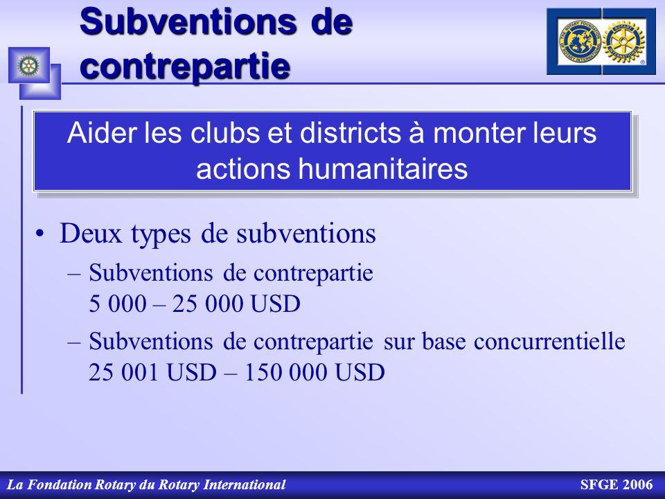 Subventions de contrepartie