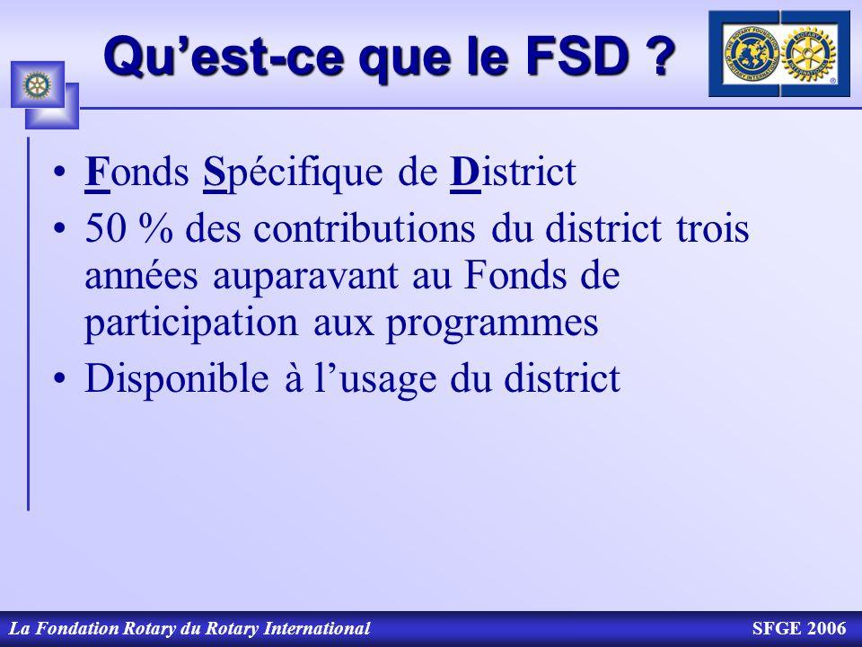 Qu'est-ce que le FSD Fonds Spécifique de District