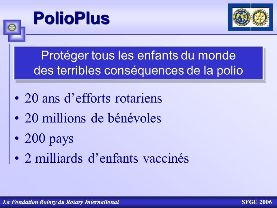 PolioPlus 20 ans d'efforts rotariens 20 millions de bénévoles 200 pays