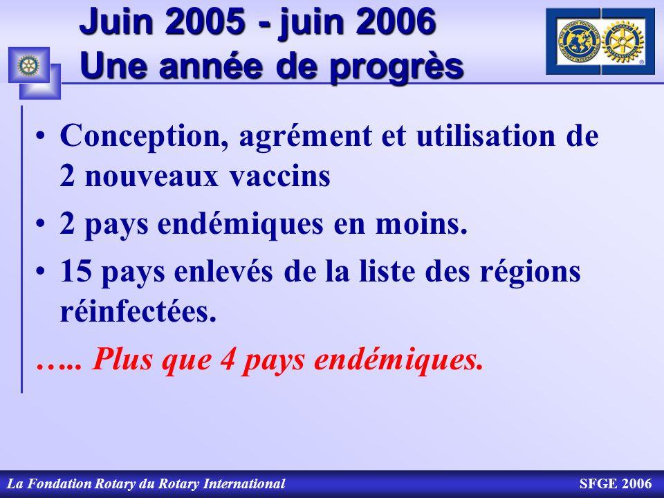 Juin 2005 - juin 2006 Une année de progrès