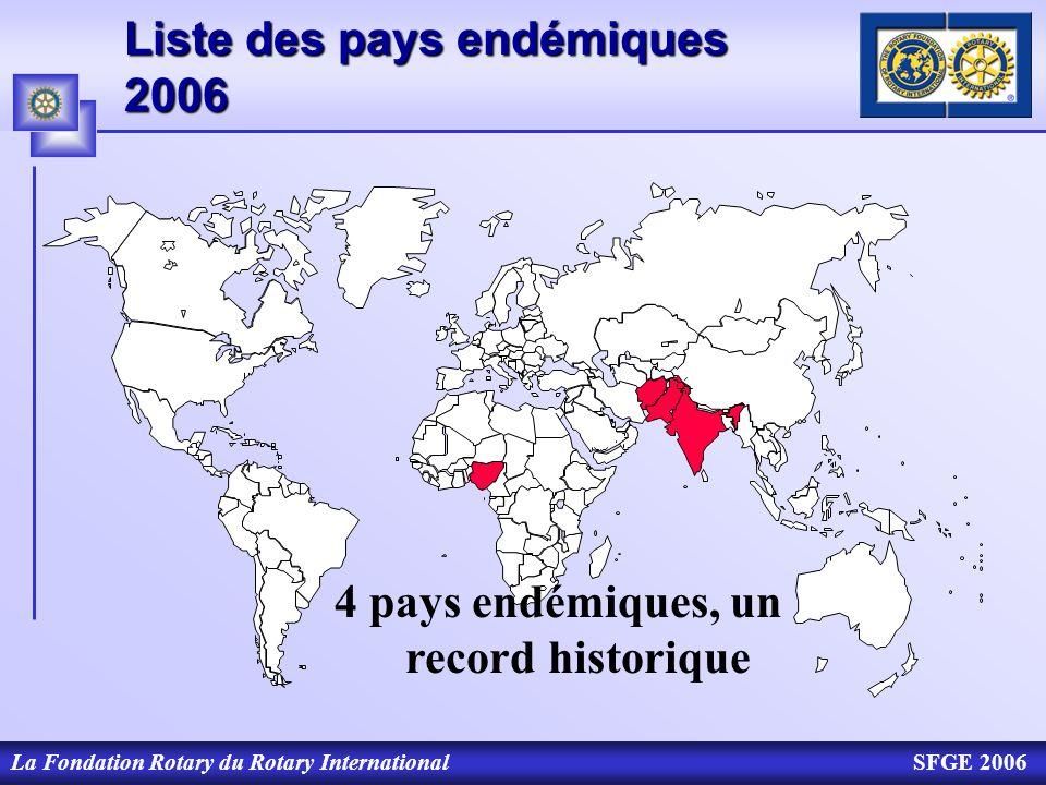 Liste des pays endémiques 2006