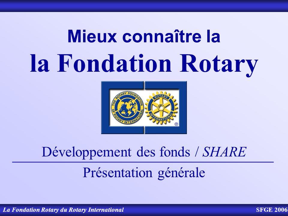 Mieux connaître la la Fondation Rotary