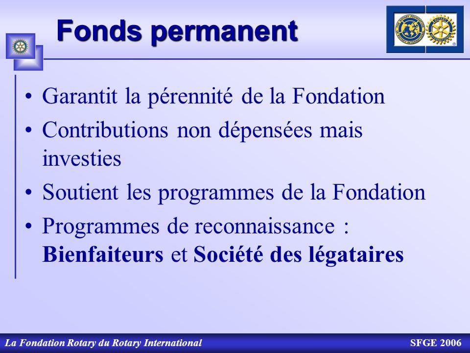 Fonds permanent Garantit la pérennité de la Fondation