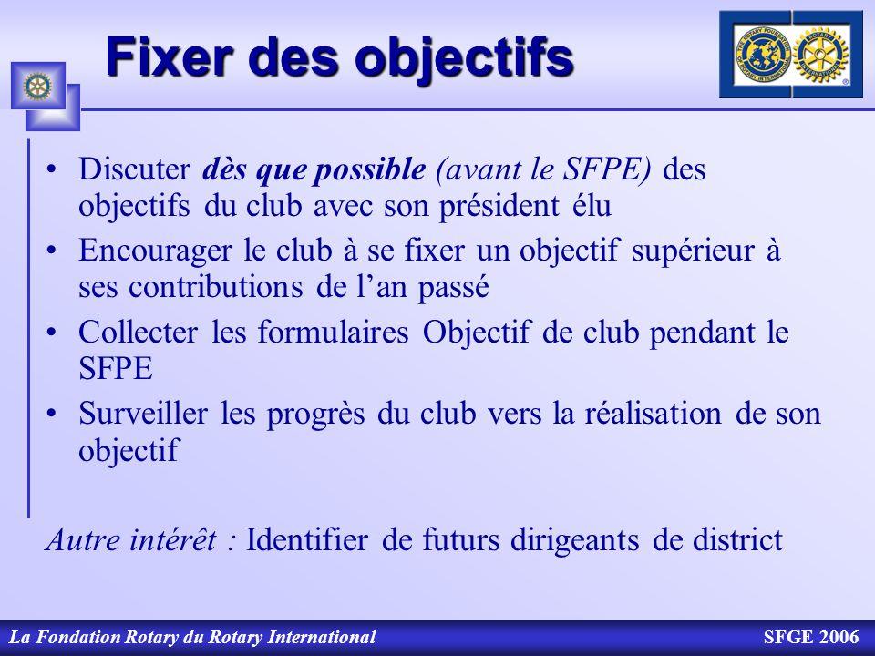 Fixer des objectifs Discuter dès que possible (avant le SFPE) des objectifs du club avec son président élu.
