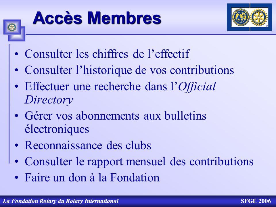 Accès Membres Consulter les chiffres de l'effectif