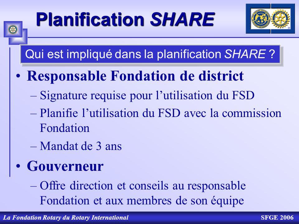 Qui est impliqué dans la planification SHARE