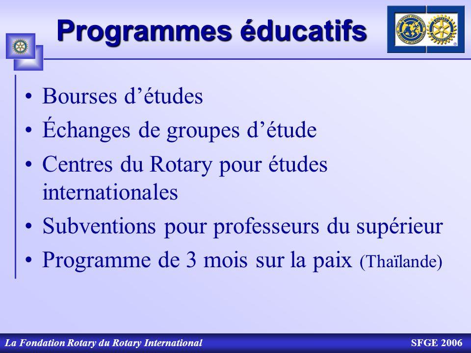 Programmes éducatifs Bourses d'études Échanges de groupes d'étude